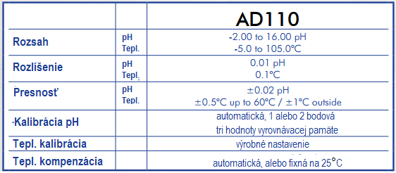 AD110
